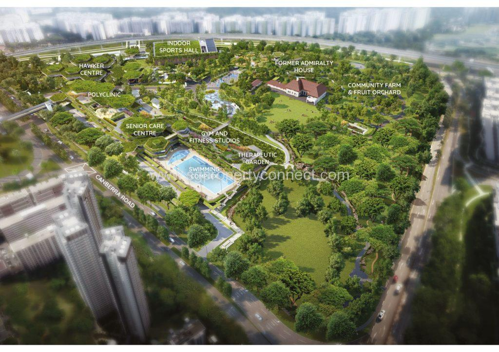 Parc Canberra EC and Amenities